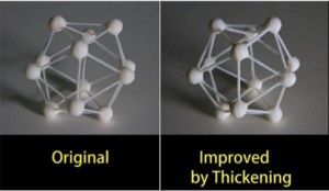 3D printed Molecules combined