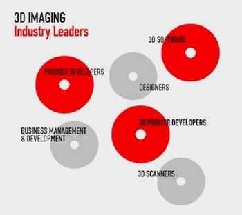 3D Printshow Industry Areas 640