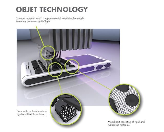 OBJET_Technology_PrintHead_LowRes