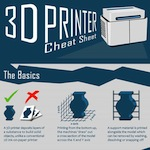 3d-printing-cheat-sheet feature
