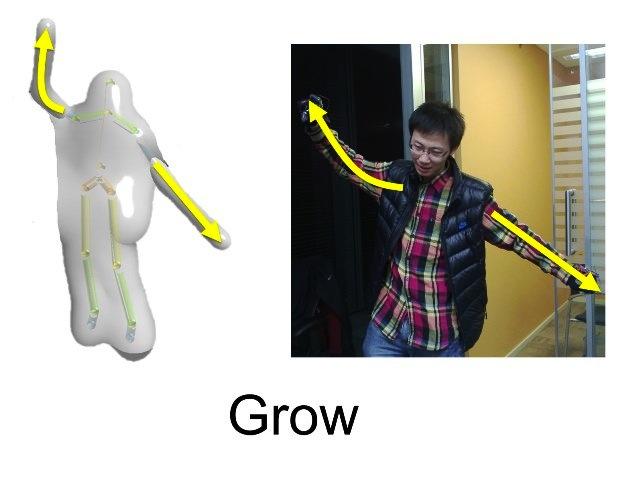 grow BodyAvatar