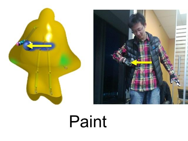 paint BodyAvatar