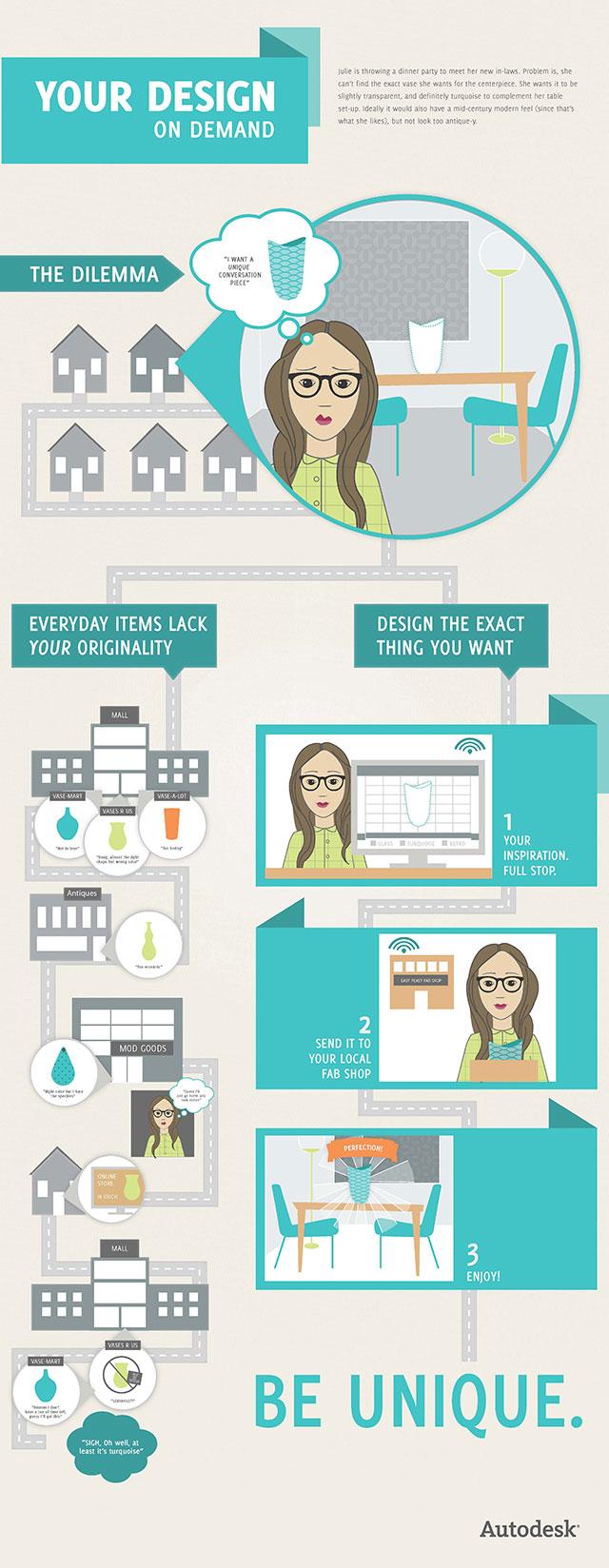 Autodesk Infographic