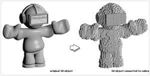Additive Manufacturing Voxel Method