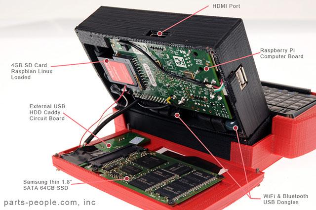 DIY Handheld Rasberri Pi Computer Components