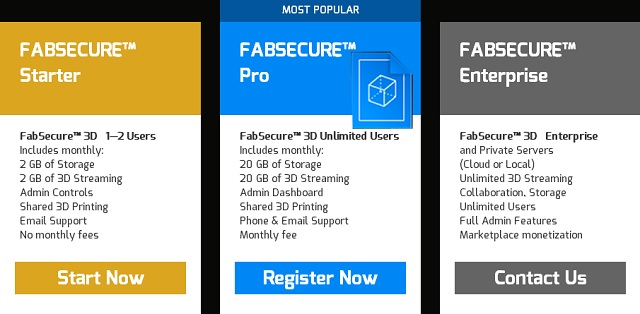 FabSecure solutions