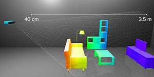 Range Structure Sensor 3D Scanner iPad