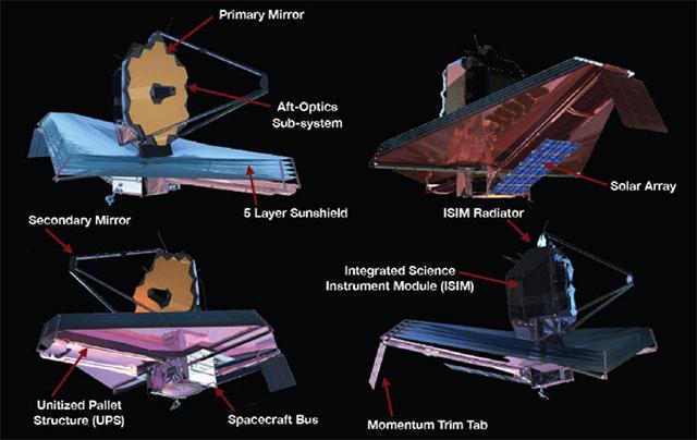 The James Webb Space Telescope