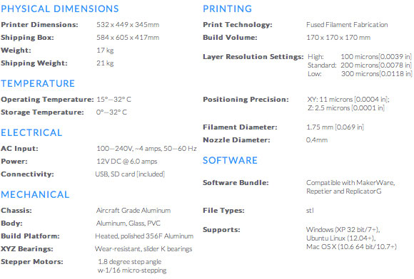 Rapide3D Printer Specs