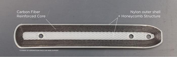 Carbon Reinforced 3D Printing