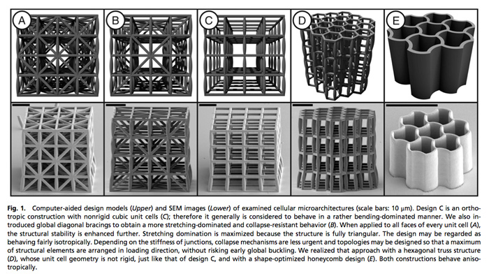 3D Printed shapes 3D Printing