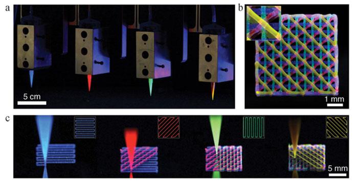 harvard zigzag bioprinting