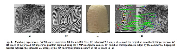 fingerprint mapping 3d printing