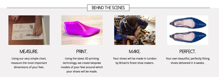 how it works Self Footwear 3d printing