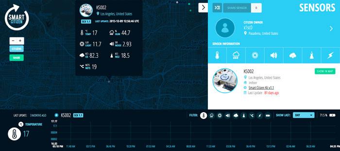 3d printing smart city site