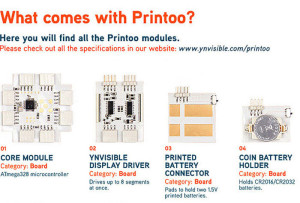 printoo 3d printing