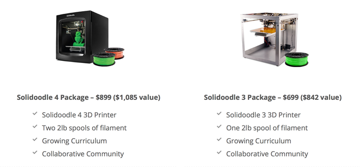 solidoodle u 3D Printing