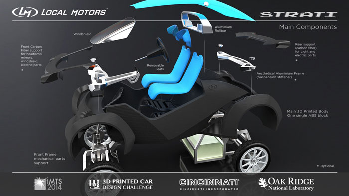 local motors 3d printing prima auto stampata in3D strati