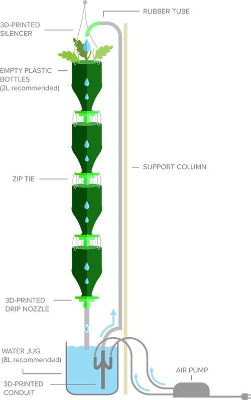 3dponics 3d printing diagram