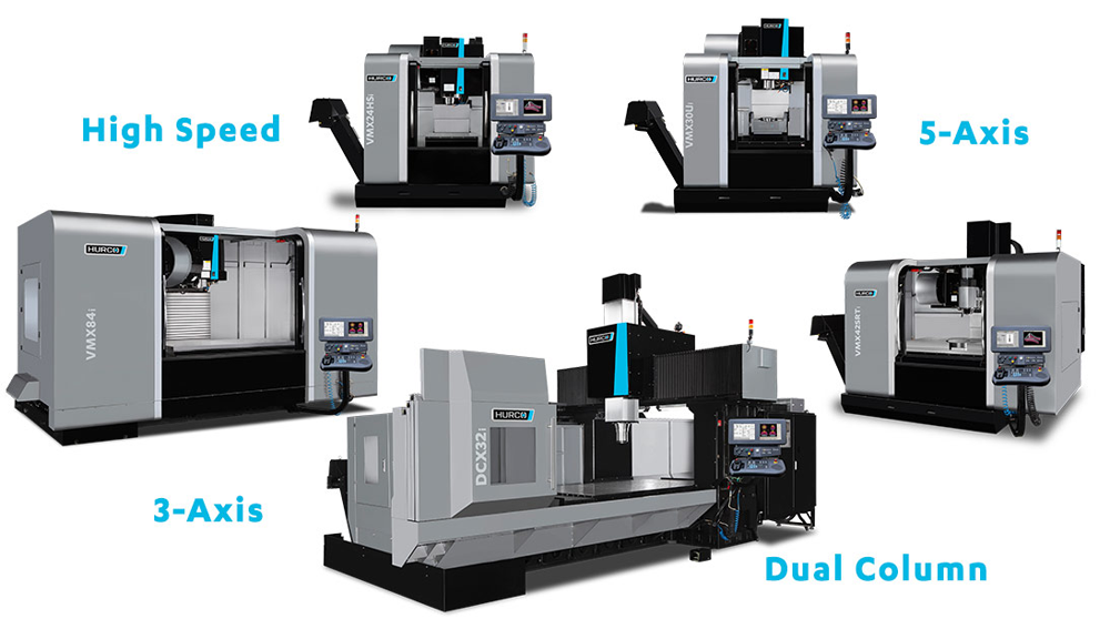 Harco CNC machines will have 3D printing adapters