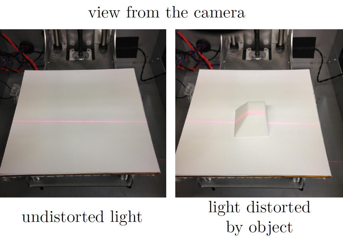 MIT laser 3d printing