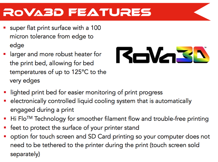 RoVa3D_newfeatures 3D Printing Industry