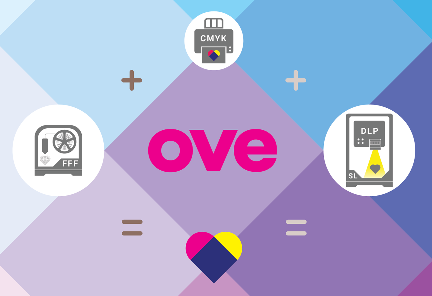 OVE Promises Two Types Of Full Color 3D Printing