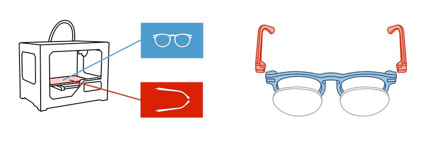 scheme Soda Concept 3D Printing Sunglasses