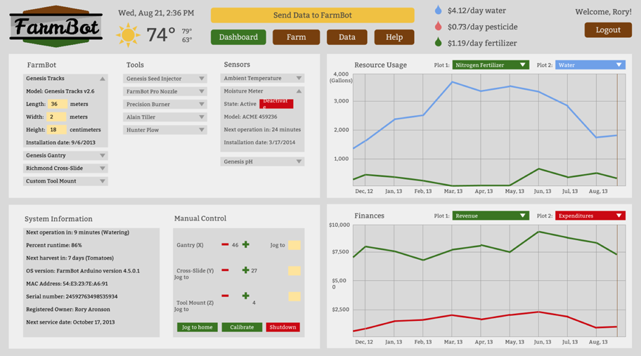farmbot software dashboard for open source farm equipment inspired by 3D printing