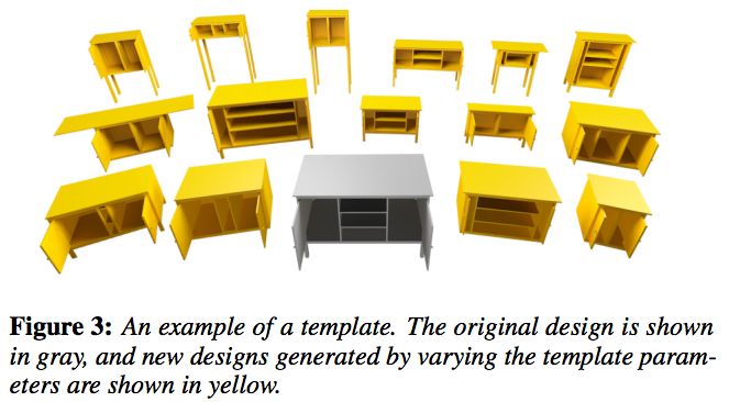 fabricable designs 3d printing furniture