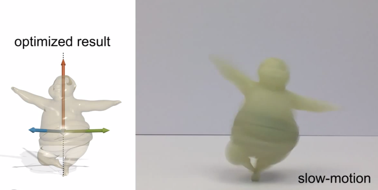 top dancing sumo 3d printing disney