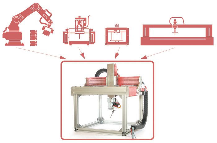 5axis 3D printing milling hybrid machine