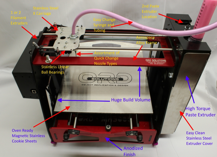 rova 3D paste printer diagram from ord solutions