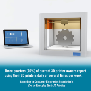 3D printer users use 3D printers according to CEA