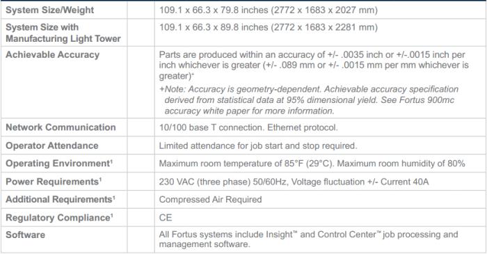 fortus900mc specs 3d printing