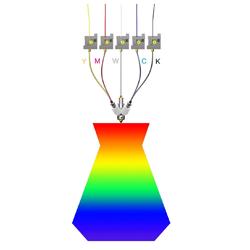 james chang super 3D printer prints multicolor