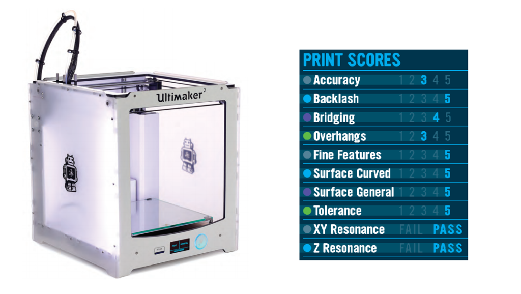 ultimaker 2 tops make ultimate guide to 3D printing