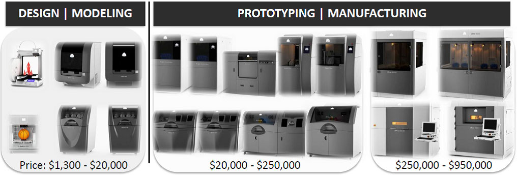 3d Metal Printing >> Publicly Traded 3D Printing Companies - 3D Printing Industry