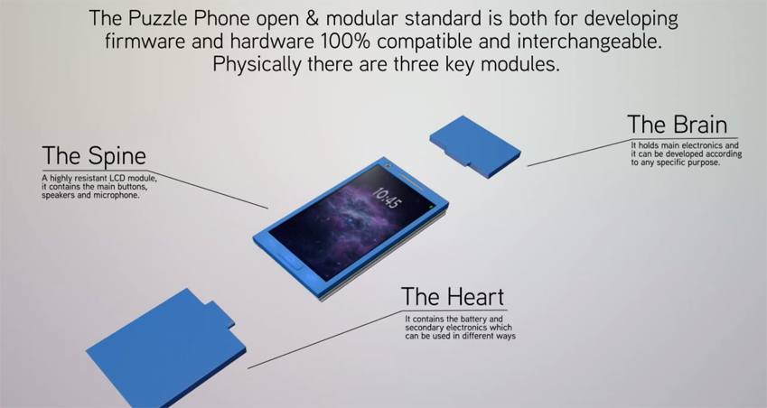 modular smartphone puzzlephone 3d printing prototype