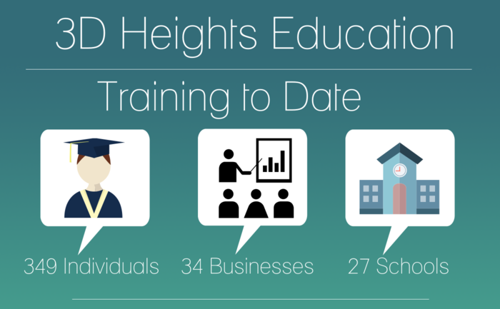 3d heights 3d printing Education
