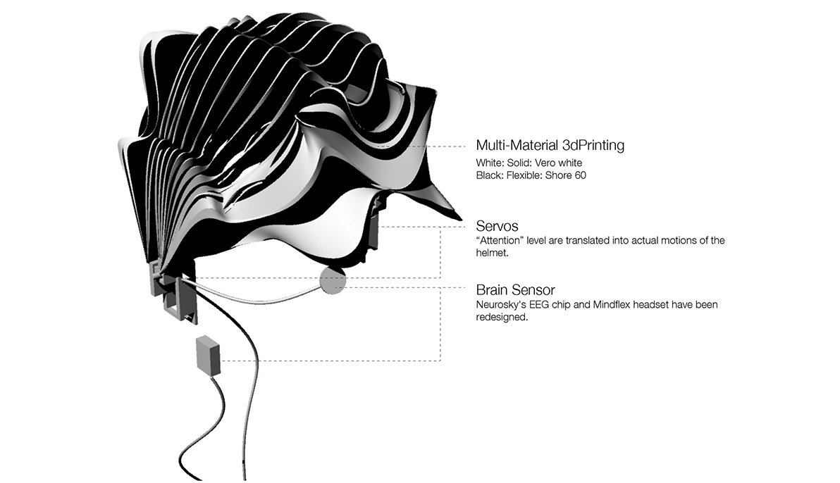 synapse_cad 3d printed eeg helmet