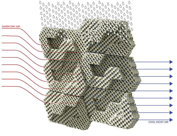 3D printed cool brick from emerging objects bloom