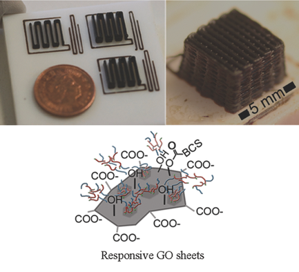 Researchers Demonstrate Micro 3D Printing with Atom-Thin Graphene Ink