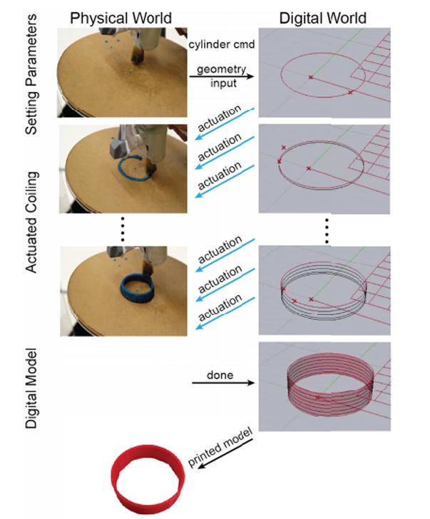 3D printing wax pen d-coil working