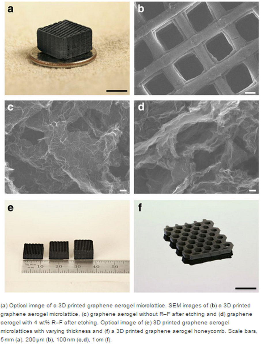 liquid smoke 3D printing graphene with aerogel