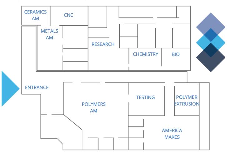 keck center for 3D printing innovation
