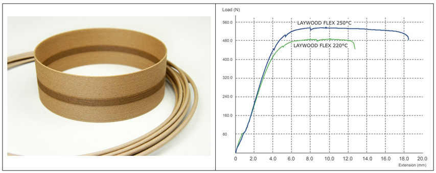 laywood flex 3D printing filament variable elasticity