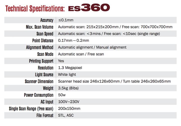 Afinia's ES360 Tabletop 3D Scanner - 3D Printing Industry