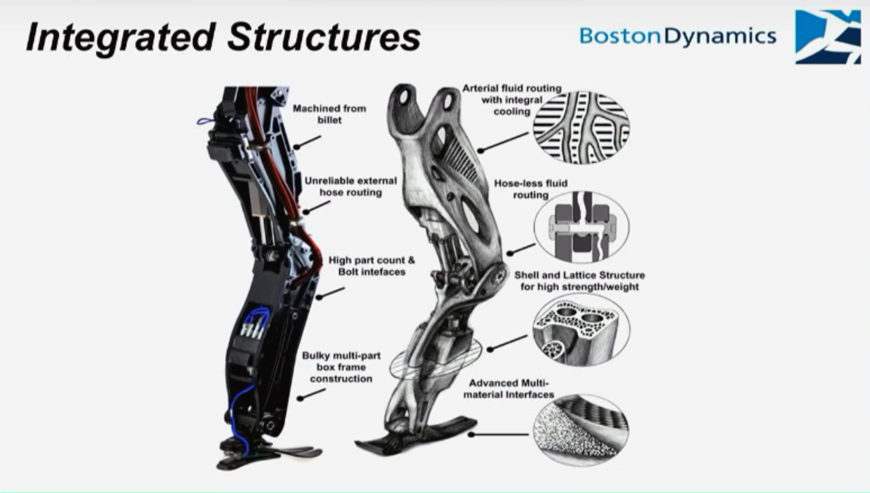 atlas 3D printed legs from boston dynamics