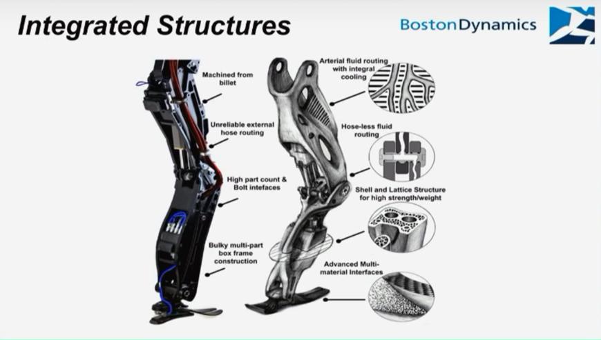 boston dynamics u0026 39  next robot u2019s legs are 3d printed  u0026 that u2019s